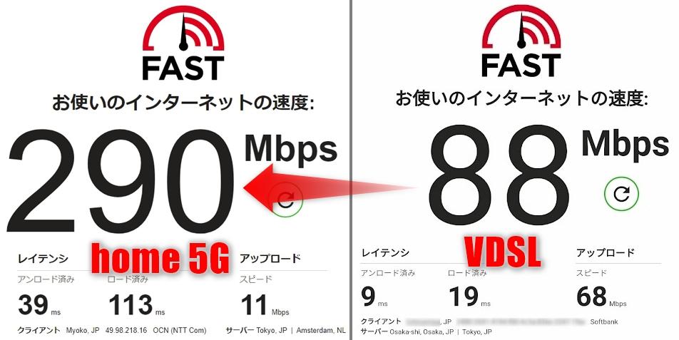 home 5G 通信速度 VDSLとの比較